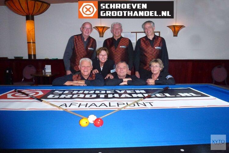 Tweede verlies Schroevengroothandel.nl