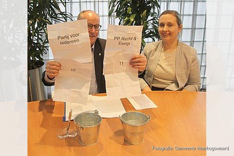 Elf partijen doen mee aan gemeenteraadsverkiezingen in Heerhugowaard